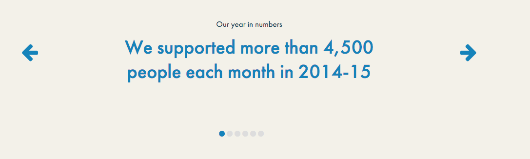 Screenshot Together annual review website
