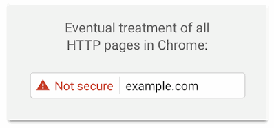 Screenshot of HTTP warning.
