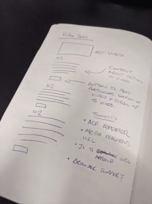 A sketch by Tom, outlining how he wanted the layout of the video selector to be done.